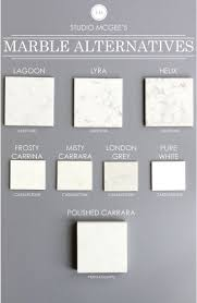 Small Picture Best 25 Carrara marble kitchen ideas only on Pinterest Marble
