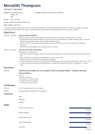 Stay At Home Mom Resume Template Combination For With No Work