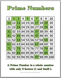 Prime Number Chart 1 100 43 You Will Love Prime Composite Numbers Chart