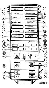 1995 ranger ashtray cigarette lighter fuse the ranger station forums in that case 20 30amp green power point
