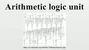 Arithmetic Logic Unit Design Arithmetic Logic Unit