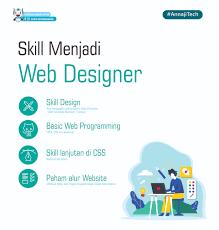 Graphic Designer Adalah Skill Yang Dibutuhkan Menjadi Web Designer Smkti Annajiyah