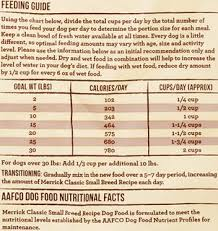 Merrick Dog Food Feeding Chart Merrick Classic Small Breed Recipe Adult Dry Dog Food 4 Lb Bag