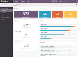 21 Best Church Management Software Solutions Of 2020