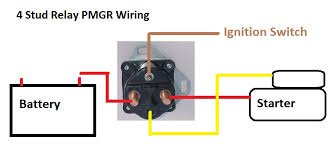 wiring diagram for a ford starter relay the wiring diagram 4 pole solenoid wiring diagram nilza wiring diagram