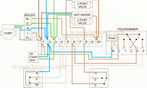 excellent apexi turbo timer wiring diagram turbotimer apexi 5 timer Apexi Turbo Timing Control Box favorite boiler wiring diagram basic boiler wiring wiring diagram database