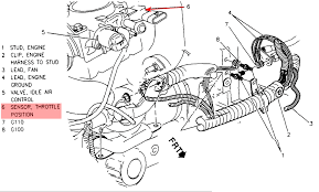 1997 pontiac grand am is ease to change Tp Sensor Wire Diagram For A 1998 Sunfire Tp Sensor Wire Diagram For A 1998 Sunfire #14