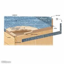 alluring installing formica countertop for your house concept