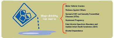 Vitalsigns Drinking Binge Drinking Binge Cdc