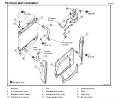 solved i need to replace my radiator on a 04 nissan titan fixya 2004 nissan titan fuse box diagram i need to replace my radiator on a 04 nissan titan 117ce56 jpg