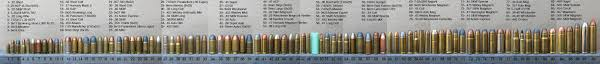 Rifle Bullet Size Chart Comparison 48 Judicious Bullet Caliber Comparison