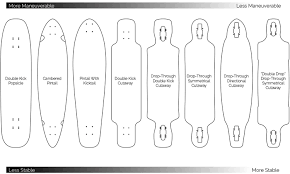 Skateboard Length And Width Chart Longboard Sizes Chart How To Choose The Right Longboard Size