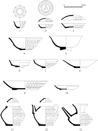 Drawings Site Drawings Of Qingbai Stonewares From The Qudougong Site 1 Cup 2 3