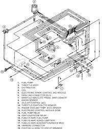 marine chevy 454 wiring diagram not lossing wiring diagram • 454 mercruiser engine wiring diagram wiring schematic data rh 23 american football ausruestung de 2000 chevy
