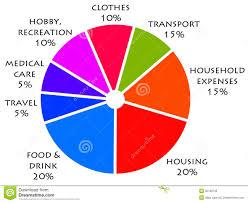 Budgeting Pie Chart Family Budget Stock Illustration Illustration Of Debt 35158735