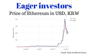 Viva Cryptocurrency Chart Can I Make Money Mining Ethereum