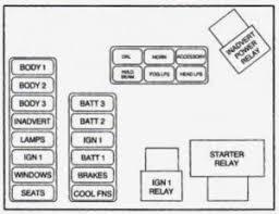 cadillac deville 1997 fuse box diagram auto genius cadillac deville 1997 fuse box diagram