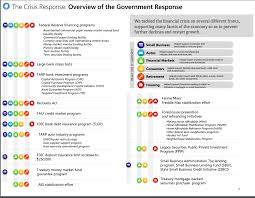 Us Government Departments Chart Us Government Crisis Response Program On Financial Stability