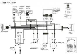 yamaha outboard fuel gauge wiring diagram example electrical yamaha key switch wiring diagram pics yamaha outboard ignition switch wiring diagram
