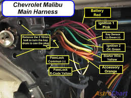 radio replacement help chevy bu forum chevrolet bu forums into your aftermarket radio the other end will need to be connected to an accessory wire found on your ignition harness i used the brown wire in the