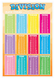 Division Tables Smart Chart Top Notch Teacher Products Inc