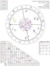 Japanese Air Attack At Pearl Harbor Astrology Chart