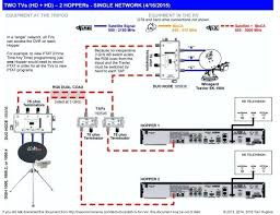twc whole house dvr symbols whole house wiring diagram whole home dvd wiring diagram 2001 ford twc whole house dvr symbols whole house wiring diagram whole home direct images dish twos does