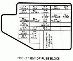 chevy impala fuse box diagram chevrolet trailblazer cavalier hazard 2000 impala fuse box diagram 57 2001 chevy impala fuse box diagram ideal chevy impala fuse box diagram chevrolet trailblazer cavalier