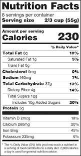 Consumer Updates Nutrition Facts Label Better Informs Your Food