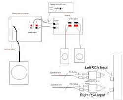 rca to headphone jack wiring diagram images how to connect rca audio plug to speaker wires
