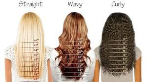 Hair Length Chart Weave Straight Human Hair Weave Length Chart Lajoshrich Com