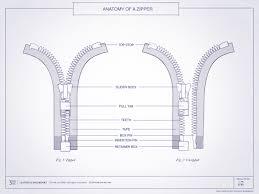 diagram of zipper parts