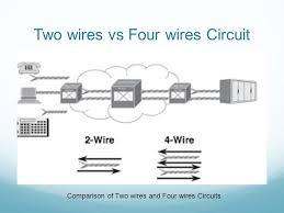 basic 4 wire trailer wiring turcolea com trailer wiring diagram 7 pin at Basic 4 Wire Trailer Wiring Diagram
