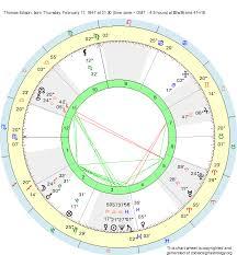Birth Chart Thomas Edison Aquarius Zodiac Sign Astrology