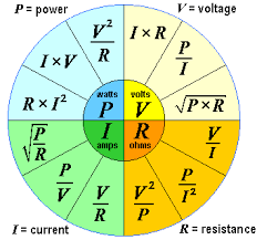 Ohm To Watt Chart Voltage Current Resistance And Electric Power General Basic
