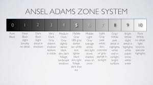 Ansel Adams Zone System Chart Ansel Adams Zone System