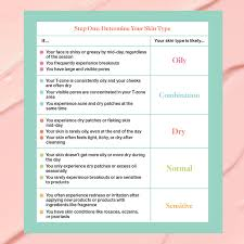 How To Determine Your Skin Type Consult This Handy Chart To