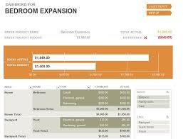 Home Remodel Calculator Home Remodel Budget Template Home Remodel Budget