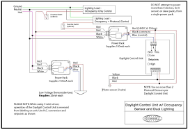 netflix diagram schematic all about repair and wiring collections netflix diagram schematic led motion detector wiring diagram nilzanet daylight control unit occupancy sensor