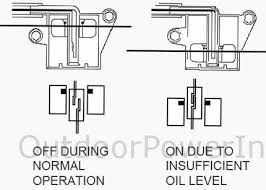 descriptions photos and diagrams of low oil shutdown systems on honda low oil shutdown float reed switch operation drawing