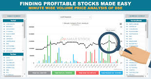 Dse Index Chart Dse 1 Minute Volume Price Analysis