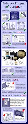 products to help make breastfeeding easier what to buy for.