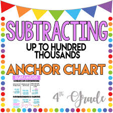 Subtraction Anchor Chart 4th Grade