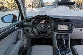 2017 Volkswagen Tiguan Review - GTspirit