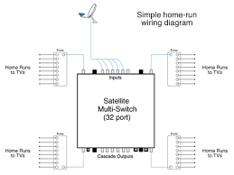 home run wiring diagram home wiring diagrams home run%20wiring%20diagram home run wiring diagram