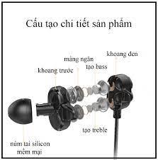 Tai Nghe Chống ồn HiFi Âm thanh Vòm 5D Nhét Tai 2 Đường Tiếng Mỗi Bên Tai