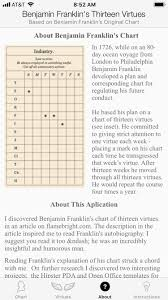 Virtue Chart Bens Virtues Benjamin Franklins Virtue Tracking Iphone App
