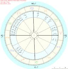 Natal Chart Interceptions Reading Astrology Planet Return Charts By Kim Falconer