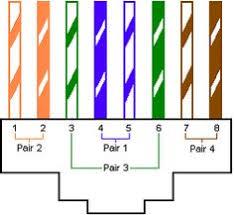 cat 5 wiring diagram 568b cat image wiring diagram cat5e wiring diagram rj45 pdf cat5e auto wiring diagram schematic on cat 5 wiring diagram 568b