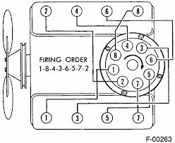 350 plug wiring diagram wiring diagram today 350 plug wiring diagram wiring diagram value 350 tbi plug wire diagram 350 plug wire diagram